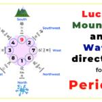 As melhores direcoes de agua e montanha no Periodo 9